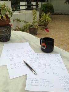 family members in sinhala brainstorming