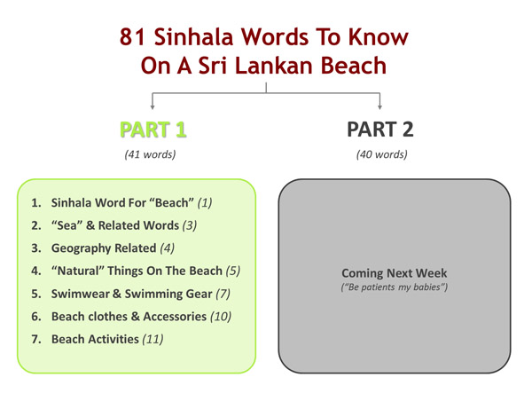 Sinhala Words Sri Lankan Beach
